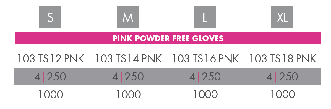 Pink thinsense nitrile glove sizes, part numbers and case quantity